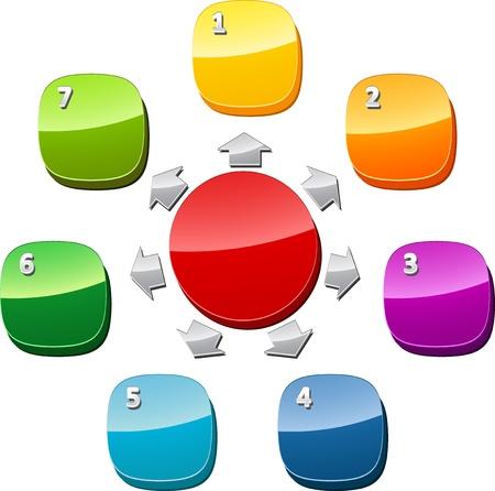 mapa de procesos: Ilustraci�n de diagrama de negocios de tres relaci�n radial numeradas en blanco Foto de archivo