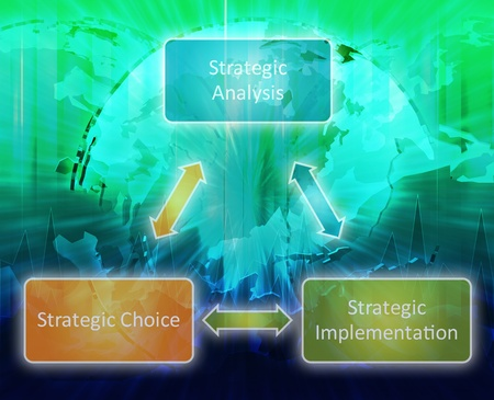 implementaci�n: International strategy implementation  business diagram management strategy concept chart illustration