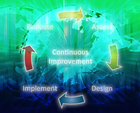 continuous: International continuous improvement business diagram management strategy concept chart illustration