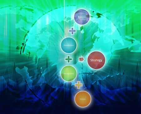 theoretical: International strategy stakeholders resource process business strategy concept diagram Stock Photo