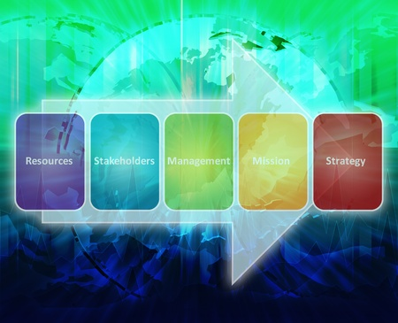 stakeholders: International strategy stakeholders resource process business strategy concept diagram Stock Photo