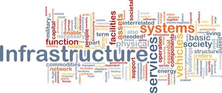 Achtergrond concept wordcloud illustratie van de infrastructuur