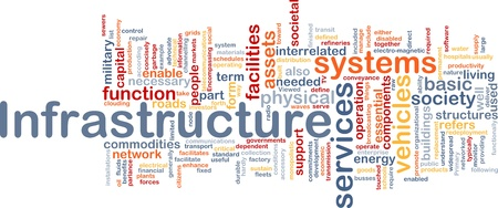 Background concept wordcloud illustration of infrastructure Stock Illustration - 9914710