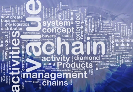 Word cloud concept illustration of value chain international illustration