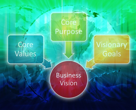 intention: International core Vision business concept management business strategy diagram Stock Photo