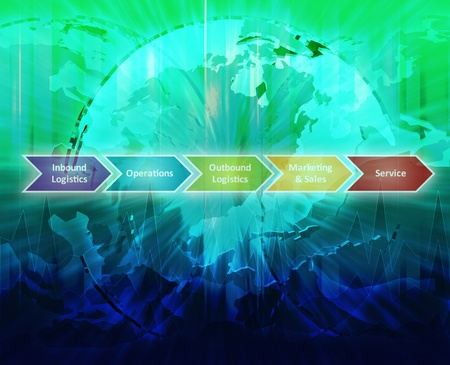 nationwide: International product Lifecycle business diagram management strategy concept chart illustration