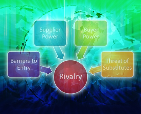 rivalry: Competitive rivalry porter five forces business international diagram
