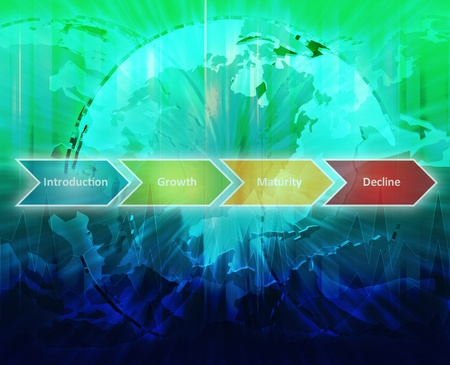 lifecycle: International Product Lifecycle business diagram management strategy concept chart illustration