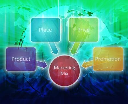 Global Marketing mix business diagram management strategy concept chart illustration illustration
