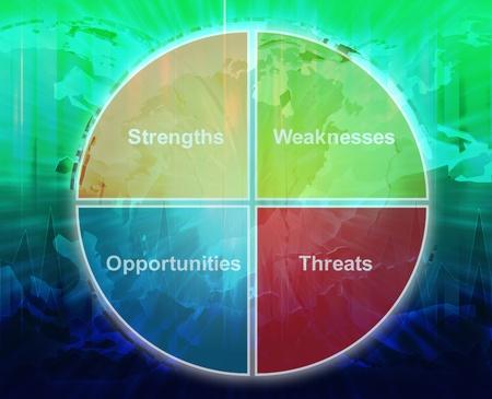 swot: Global SWOT analisi aziendale strategia gestione processo concetto diagramma illustrazione Archivio Fotografico