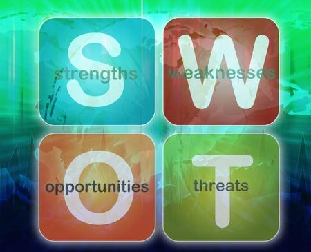 swot: Global internacional FODA an�lisis empresarial estrategia gesti�n proceso concepto diagrama ilustraci�n