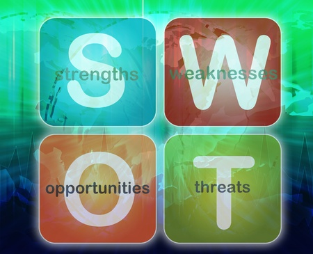 threat: Global international SWOT analysis business strategy management process concept diagram illustration