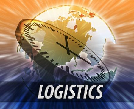 negocios internacionales: Am�rica del negocio internacional de gesti�n log�stica en tiempo el concepto de fondo