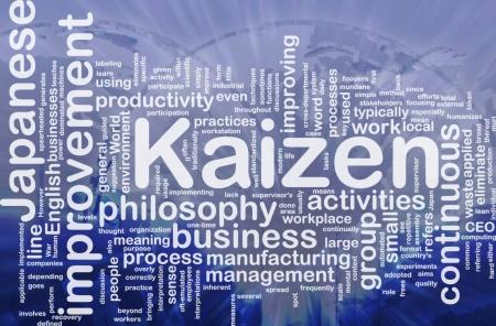 Word cloud concept illustration of kaizen improvement international illustration