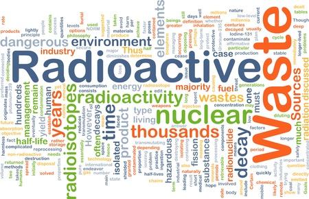 uranium: Background concept wordcloud illustration of hazardous radioactive waste