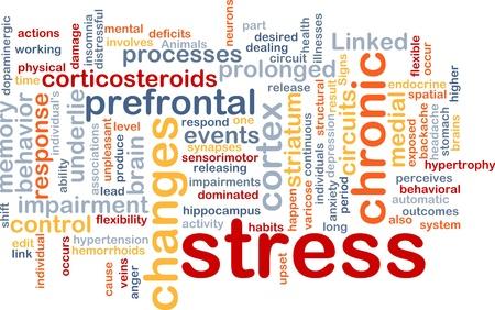 brain damage: Background concept wordcloud illustration of chronic mental stress