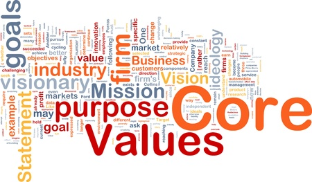 Background concept wordcloud illustration of business core values