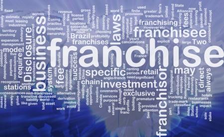 Háttér fogalma wordcloud illusztrálja franchise nemzetközi