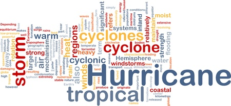 cyclonic: Background concept wordcloud illustration of hurrican cyclone weather