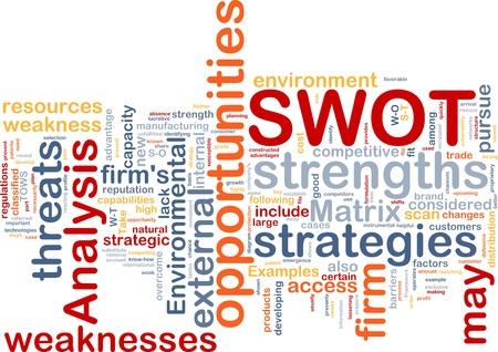 swot analysis: Ilustraci�n de wordcloud concepto de fondo de an�lisis FODA del negocio
