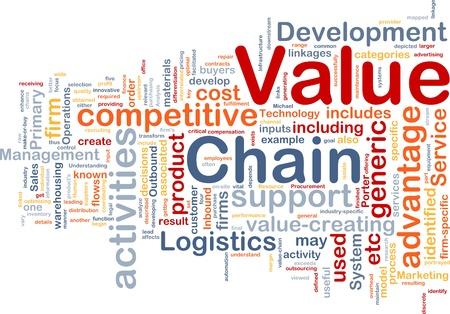 Achtergrond concept wordcloud illustratie van business value chain