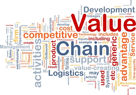value system: Background concept wordcloud illustration of business value chain