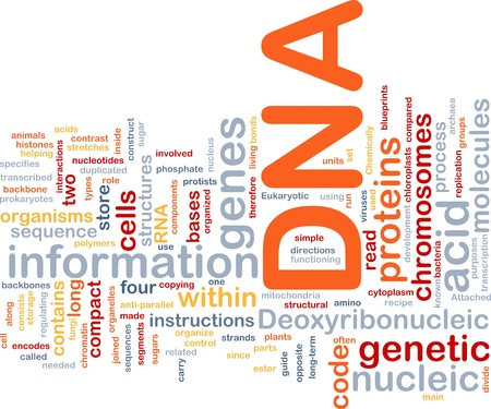 Background concept wordcloud illustration of DNA genetic information illustration