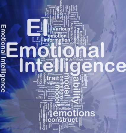 certain: Background concept wordcloud illustration of emotional intelligence international Stock Photo