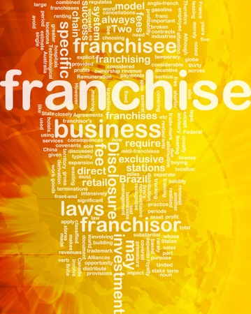 Background concept wordcloud illustration of franchise international