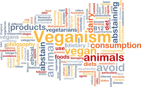 veganism: Background text pattern concept wordcloud illustration of veganism vegan