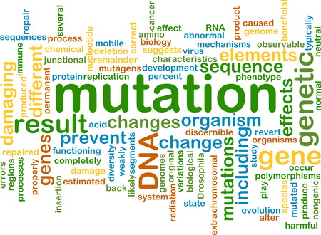 mutation: Background text pattern concept wordcloud illustration of genetic mutation