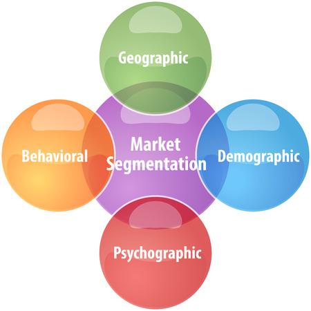 business strategy concept infographic diagram illustration of market segmentation Stock Photo