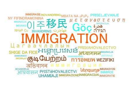 migrating: Background concept wordcloud multilanguage international many language illustration of immigration Stock Photo