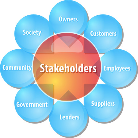 business strategy concept infographic diagram illustration of company stakeholders Stock Photo