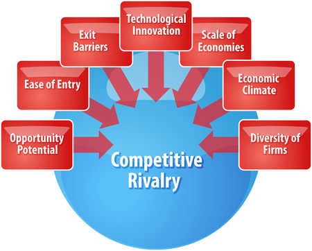 competitive: business strategy concept infographic diagram illustration of competitive rivalry Stock Photo
