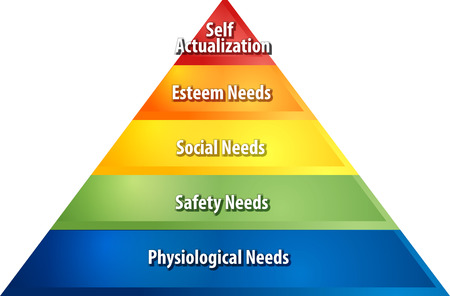 needs: business strategy concept infographic diagram illustration of hierarchy of needs pyramid