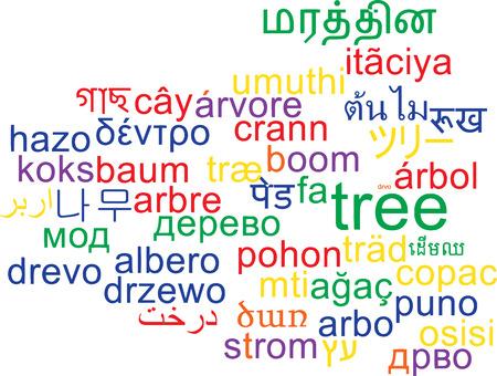 multilanguage: Background concept wordcloud multilanguage international many language illustration of tree