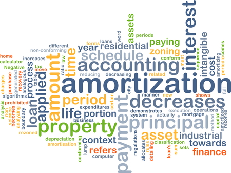 amortization: Background text pattern concept wordcloud illustration of amortization accounting