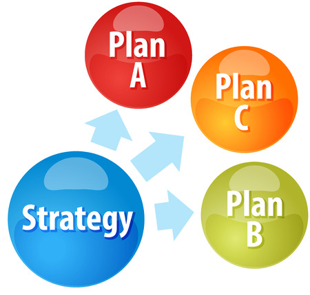 alternatives: business strategy concept infographic diagram illustration of strategy options planning alternatives