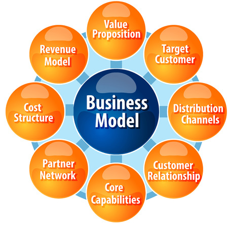 business strategy concept infographic diagram illustration of business model components parts Stock Photo