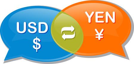 exchange rate: Illustration concept clipart speech bubble dialog conversation negotiation of currency exchange rate USD Yen Dollar Yen
