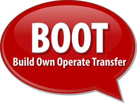 operate: word speech bubble illustration of business acronym term BOOT Build Own Operate Transfer