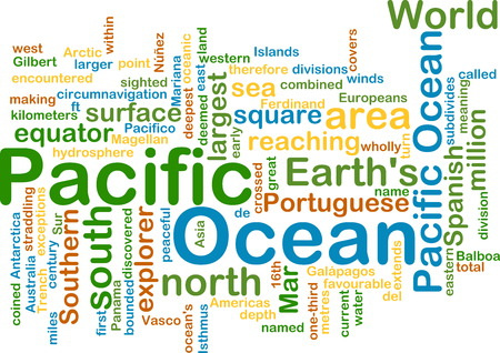 pacific ocean: Background text pattern concept wordcloud illustration of pacific ocean