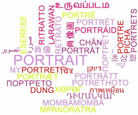 multiple image: Background concept wordcloud multilanguage international many language illustration of portrait