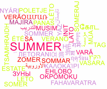 wordcloud: Background concept wordcloud multilanguage international many language illustration of summer
