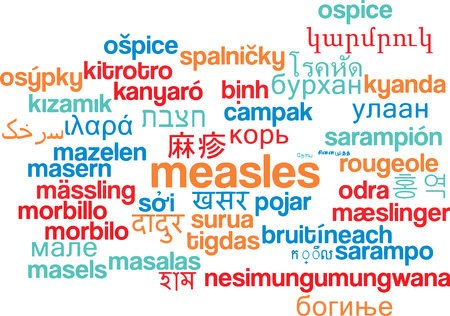 contagious: Background concept wordcloud multilanguage international many language illustration of measles