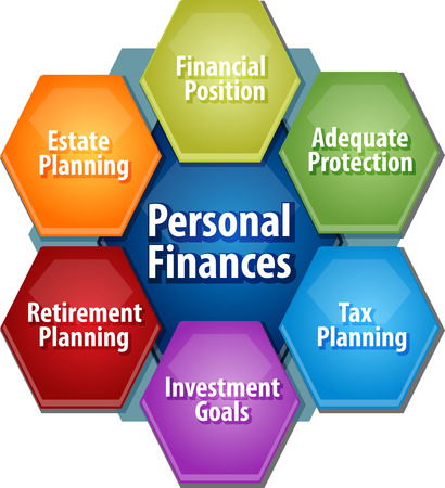 personal goals: business strategy concept infographic diagram illustration of uses for personal finances