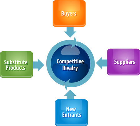 competitive: business strategy concept infographic diagram illustration of competitive rivalry five forces