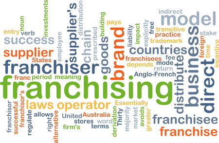 derivation: Background concept wordcloud illustration of franchising