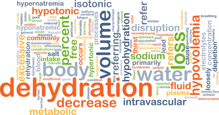 Background concept wordcloud illustration of dehydration